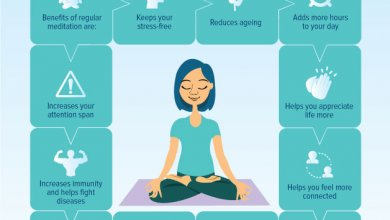 Regarding Meditation to enhance Mental as well as Physical Wellness Health and Wellness  to enhance Mental as well Regarding Meditation Meditation as Physical Wellness