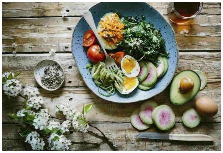 Ketogenic Diet - What is it?